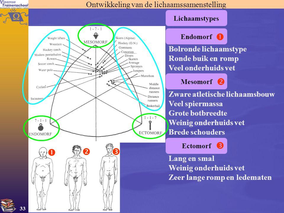 33 Ontwikkeling van de lichaamssamenstelling Bolronde lichaamstype Ronde buik en romp Veel onderhuids vet Zware atletische lichaamsbouw Veel spiermass