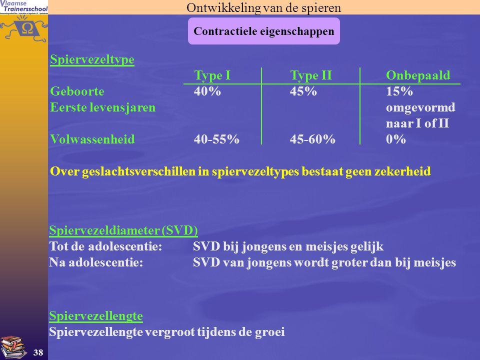 38 Contractiele eigenschappen Ontwikkeling van de spieren Spiervezellengte Spiervezellengte vergroot tijdens de groei Spiervezeldiameter (SVD) Tot de