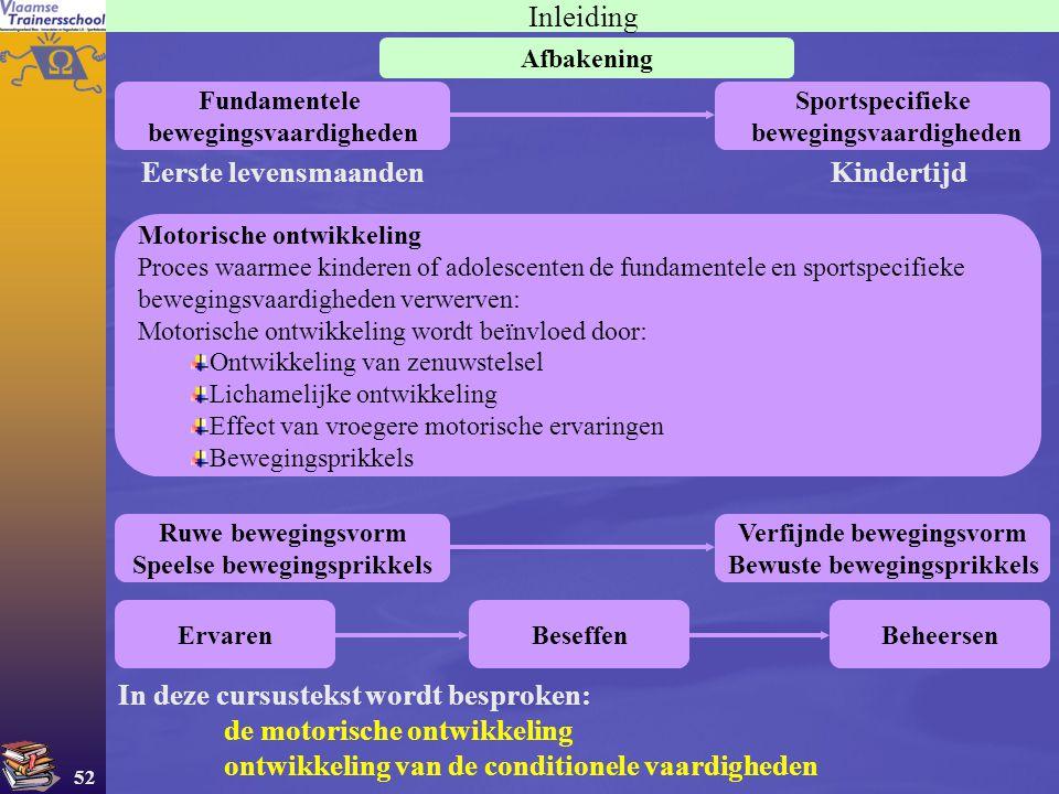 52 Inleiding Fundamentele bewegingsvaardigheden Sportspecifieke bewegingsvaardigheden Eerste levensmaanden Kindertijd Motorische ontwikkeling Proces w