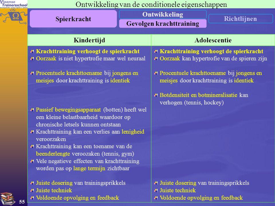 55 Ontwikkeling van de conditionele eigenschappen Spierkracht Ontwikkeling KindertijdAdolescentie Krachttraining verhoogt de spierkracht Oorzaak is ni