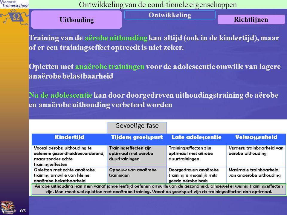 62 Ontwikkeling van de conditionele eigenschappen Uithouding Ontwikkeling Richtlijnen Training van de aërobe uithouding kan altijd (ook in de kinderti