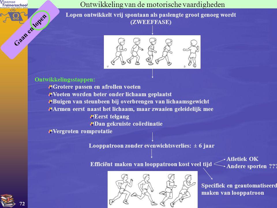 72 Ontwikkeling van de motorische vaardigheden Gaan en lopen Lopen ontwikkelt vrij spontaan als paslengte groot genoeg wordt (ZWEEFFASE) Ontwikkelings
