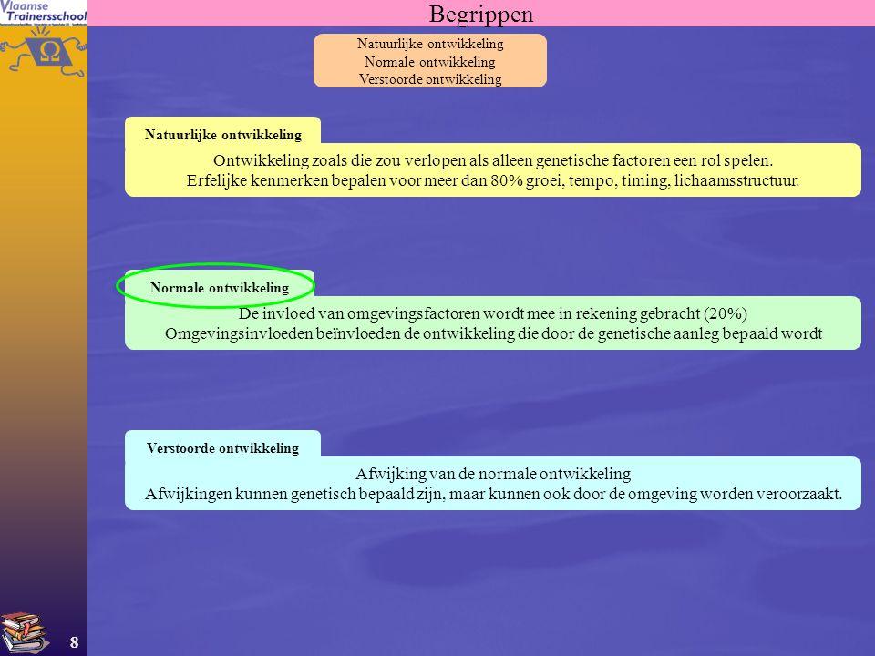 8 Natuurlijke ontwikkeling Normale ontwikkeling Verstoorde ontwikkeling Natuurlijke ontwikkeling Ontwikkeling zoals die zou verlopen als alleen geneti