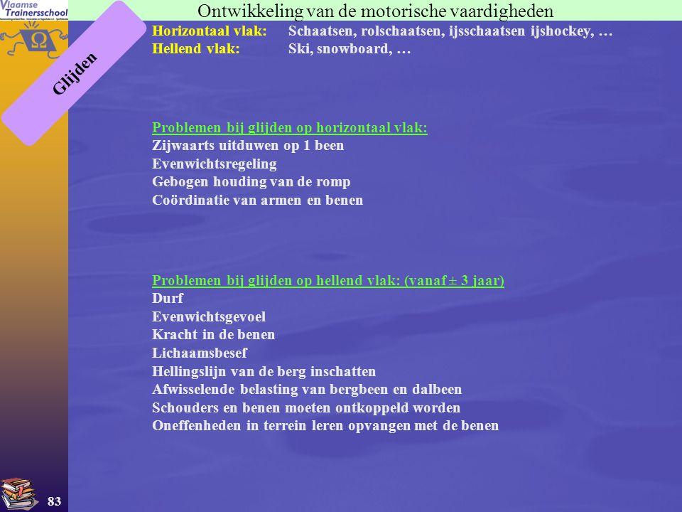 83 Ontwikkeling van de motorische vaardigheden Glijden Horizontaal vlak:Schaatsen, rolschaatsen, ijsschaatsen ijshockey, … Hellend vlak:Ski, snowboard