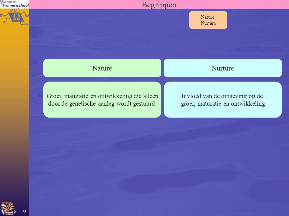 9 Nature Nurture Nature Groei, maturatie en ontwikkeling die alleen door de genetische aanleg wordt gestuurd. Nurture Invloed van de omgeving op de gr