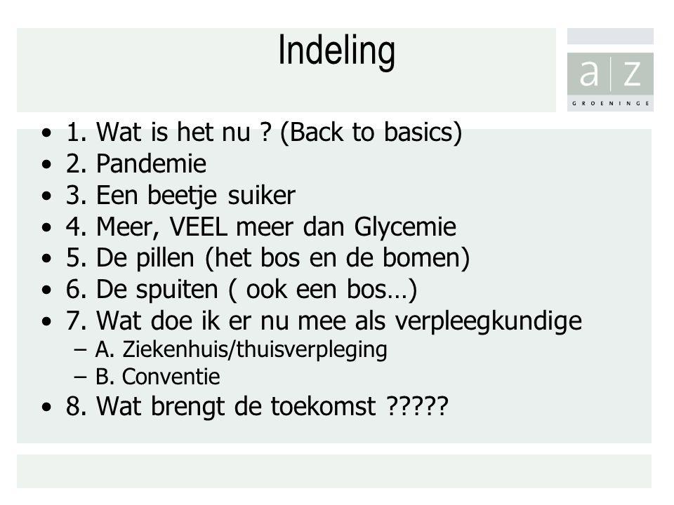 Indeling 1.Wat is het nu . (Back to basics) 2. Pandemie 3.