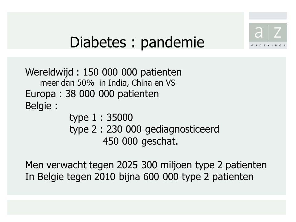 Diabetes : pandemie Wereldwijd : 150 000 000 patienten meer dan 50% in India, China en VS Europa : 38 000 000 patienten Belgie : type 1 : 35000 type 2 : 230 000 gediagnosticeerd 450 000 geschat.