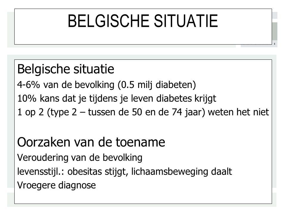 BELGISCHE SITUATIE Belgische situatie 4-6% van de bevolking (0.5 milj diabeten) 10% kans dat je tijdens je leven diabetes krijgt 1 op 2 (type 2 – tussen de 50 en de 74 jaar) weten het niet Oorzaken van de toename Veroudering van de bevolking levensstijl.: obesitas stijgt, lichaamsbeweging daalt Vroegere diagnose