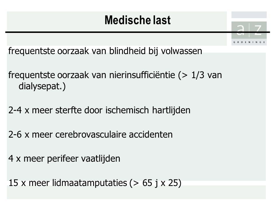Medische last frequentste oorzaak van blindheid bij volwassen frequentste oorzaak van nierinsufficiëntie (> 1/3 van dialysepat.) 2-4 x meer sterfte door ischemisch hartlijden 2-6 x meer cerebrovasculaire accidenten 4 x meer perifeer vaatlijden 15 x meer lidmaatamputaties (> 65 j x 25)
