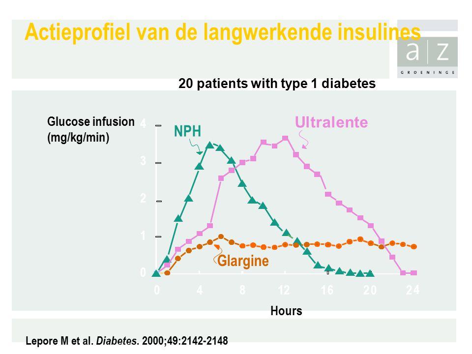 0481216202 4 Actieprofiel van de langwerkende insulines Lepore M et al.