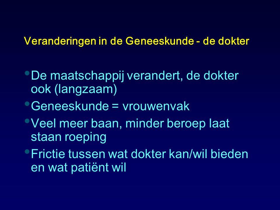 Veranderingen in de Geneeskunde - de dokter De maatschappij verandert, de dokter ook (langzaam) Geneeskunde = vrouwenvak Veel meer baan, minder beroep
