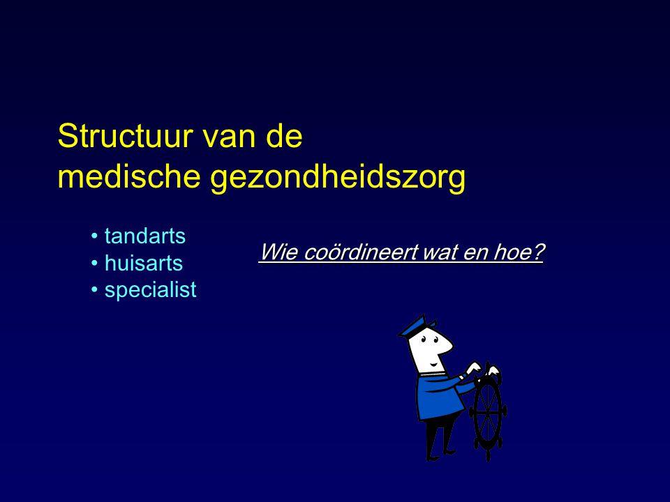 Structuur van de medische gezondheidszorg tandarts huisarts specialist Wie coördineert wat en hoe?
