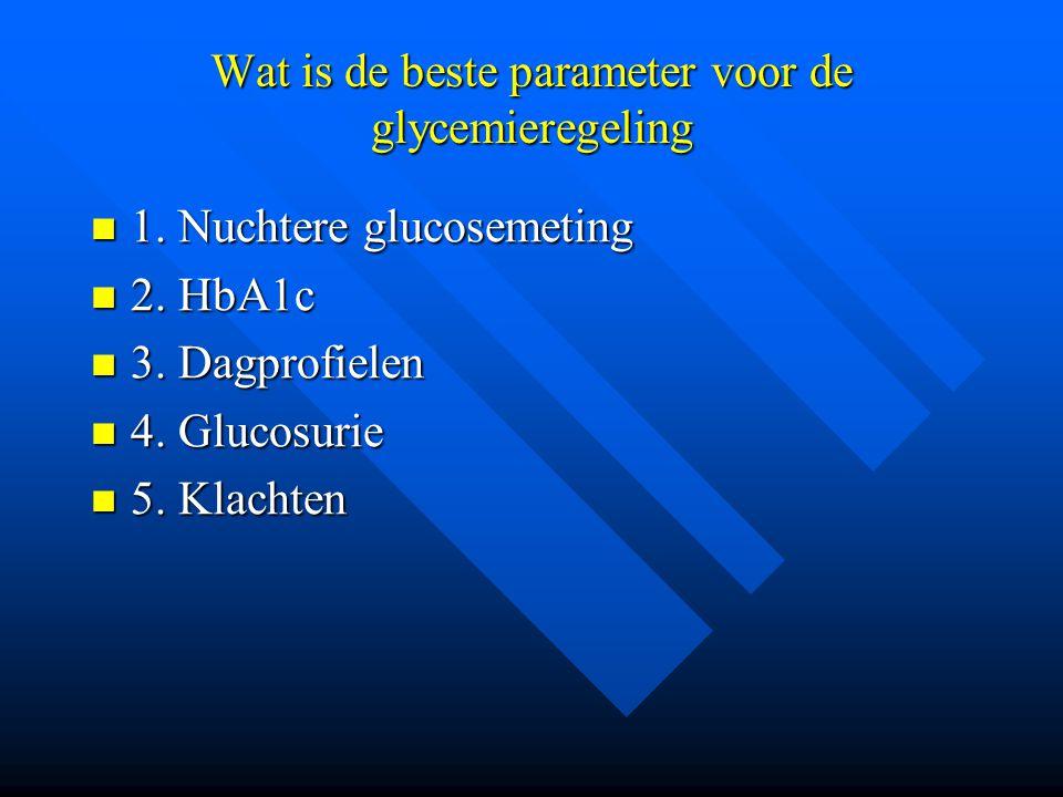 Wat is de beste parameter voor de glycemieregeling 1. Nuchtere glucosemeting 1. Nuchtere glucosemeting 2. HbA1c 2. HbA1c 3. Dagprofielen 3. Dagprofiel
