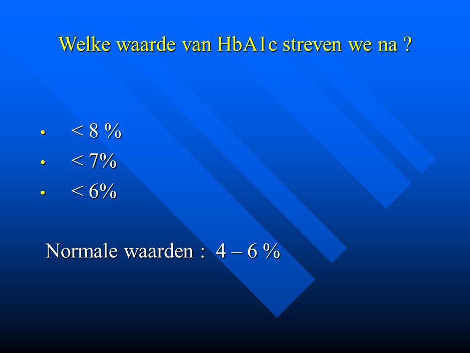 Welke waarde van HbA1c streven we na ? < 8 % < 8 % < 7% < 7% < 6% < 6% Normale waarden : 4 – 6 % Normale waarden : 4 – 6 %