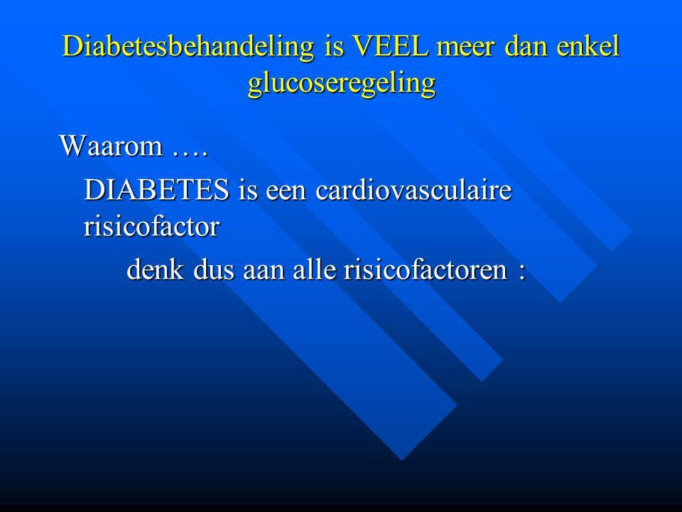 Diabetesbehandeling is VEEL meer dan enkel glucoseregeling Waarom …. DIABETES is een cardiovasculaire risicofactor denk dus aan alle risicofactoren :