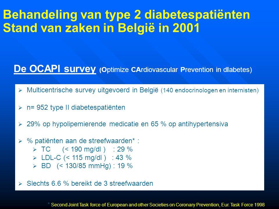 Behandeling van type 2 diabetespatiënten Stand van zaken in België in 2001  Multicentrische survey uitgevoerd in België (140 endocrinologen en intern