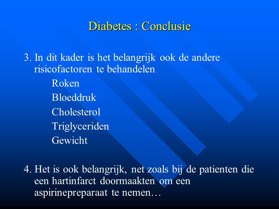 Diabetes : Conclusie 3. In dit kader is het belangrijk ook de andere risicofactoren te behandelen Roken Bloeddruk Cholesterol Triglyceriden Gewicht 4.