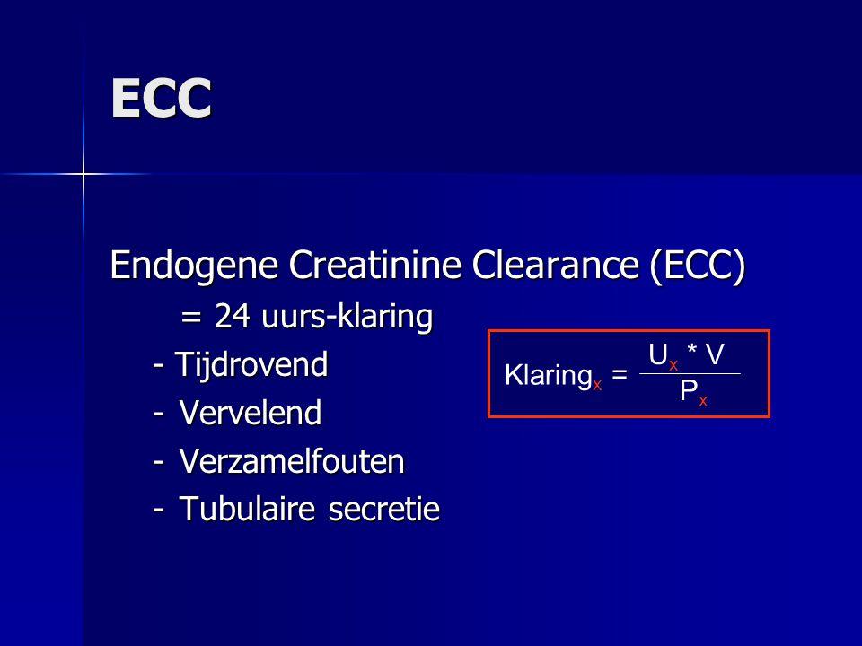 ECC Endogene Creatinine Clearance (ECC) = 24 uurs-klaring - Tijdrovend -Vervelend -Verzamelfouten -Tubulaire secretie Klaring x = U x * V P x