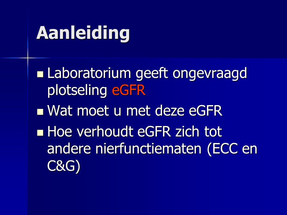 Rekenvoorbeeld 30 jarige bodybuilder met creatinine van 140 μmol/l  GFR~ 110 ml/min 80 jarige vrouw met creatinine van 70 μmol/l  GFR~ 40 ml/min