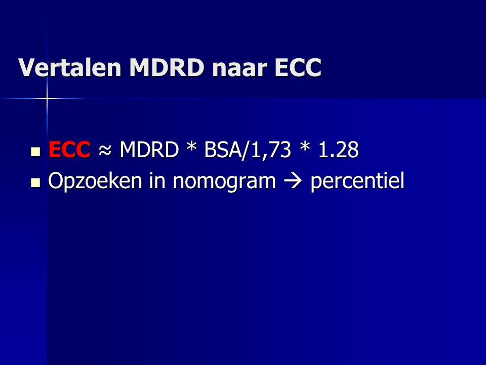 Vertalen MDRD naar ECC ECC ≈ MDRD * BSA/1,73 * 1.28 ECC ≈ MDRD * BSA/1,73 * 1.28 Opzoeken in nomogram  percentiel Opzoeken in nomogram  percentiel