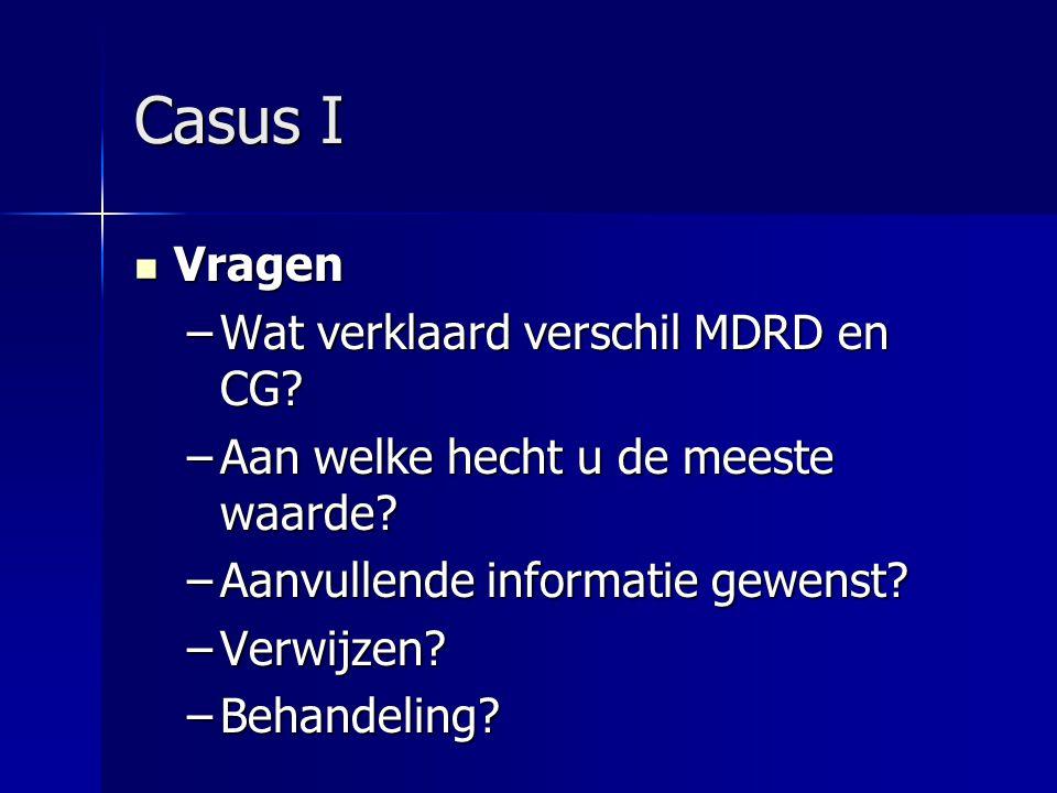 Casus I Vragen Vragen –Wat verklaard verschil MDRD en CG? –Aan welke hecht u de meeste waarde? –Aanvullende informatie gewenst? –Verwijzen? –Behandeli