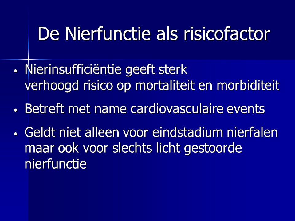 Stadia van chronische nierziekte (K-DOQI richtlijn) StadiumomschrijvingGFR (ml/min/1,73 m2) 1nierschade met normale nierfunctie>90 2milde nierfunctiestoornis60-89 3matige nierfunctiestoornis30-59 4ernstige nierfunctiestoornis15-29 5(pre)terminaal nierfalen<15 Chronisch: ≥ 3 maanden