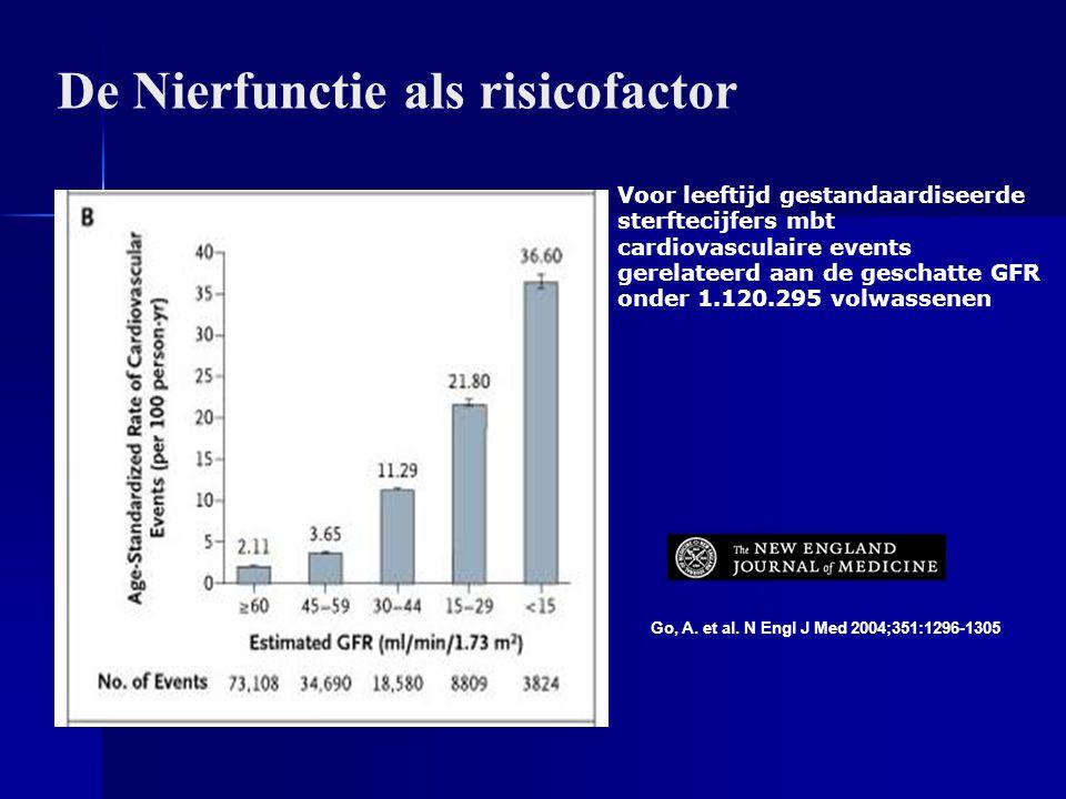 Voor leeftijd gestandaardiseerde sterftecijfers mbt cardiovasculaire events gerelateerd aan de geschatte GFR onder 1.120.295 volwassenen Go, A. et al.