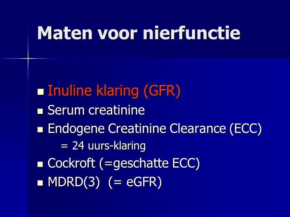 Maten voor nierfunctie Inuline klaring (GFR) Inuline klaring (GFR) Serum creatinine Serum creatinine Endogene Creatinine Clearance (ECC) Endogene Crea