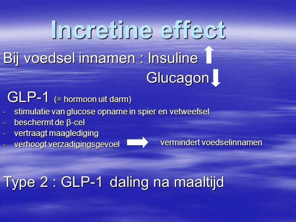 Incretine effect Bij voedsel innamen : Insuline Glucagon Glucagon GLP-1 (= hormoon uit darm) GLP-1 (= hormoon uit darm) -stimulatie van glucose opname