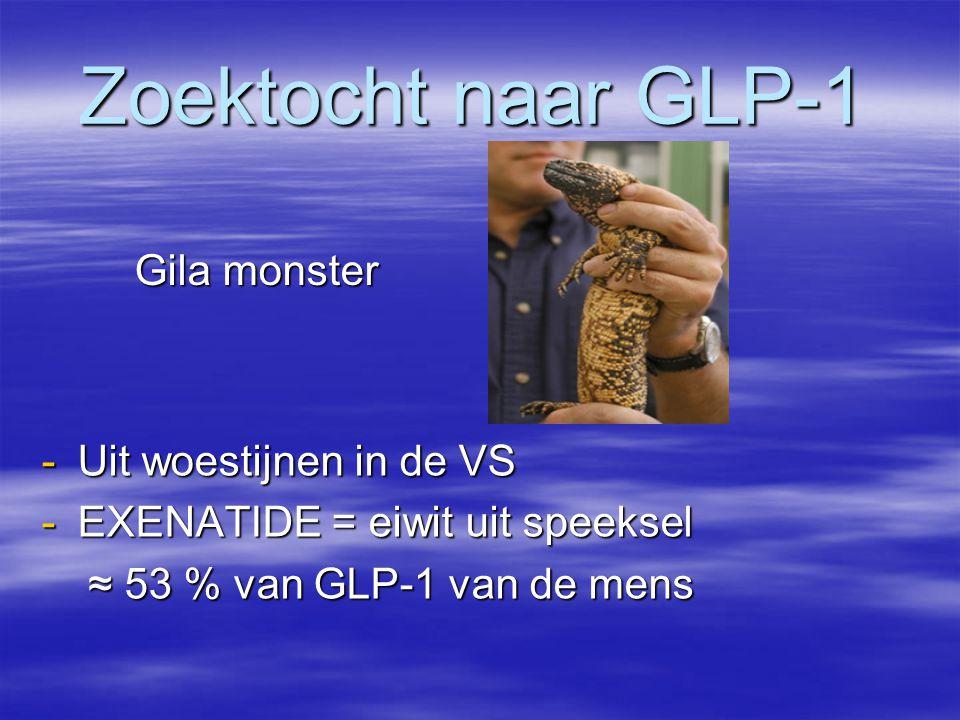 Zoektocht naar GLP-1 -Uit woestijnen in de VS -EXENATIDE = eiwit uit speeksel ≈ 53 % van GLP-1 van de mens ≈ 53 % van GLP-1 van de mens Gila monster