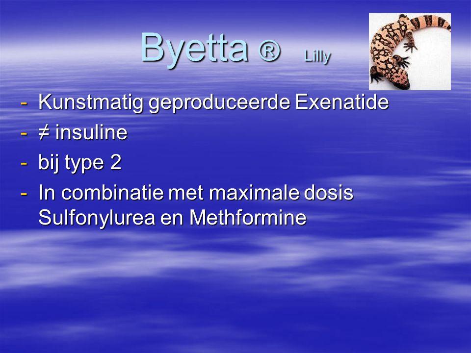 Byetta ® Lilly -Kunstmatig geproduceerde Exenatide -≠ insuline -bij type 2 -In combinatie met maximale dosis Sulfonylurea en Methformine