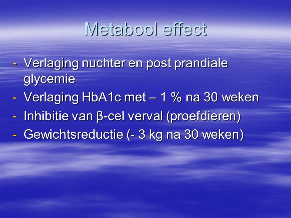 Metabool effect -Verlaging nuchter en post prandiale glycemie -Verlaging HbA1c met – 1 % na 30 weken -Inhibitie van β-cel verval (proefdieren) -Gewichtsreductie (- 3 kg na 30 weken)