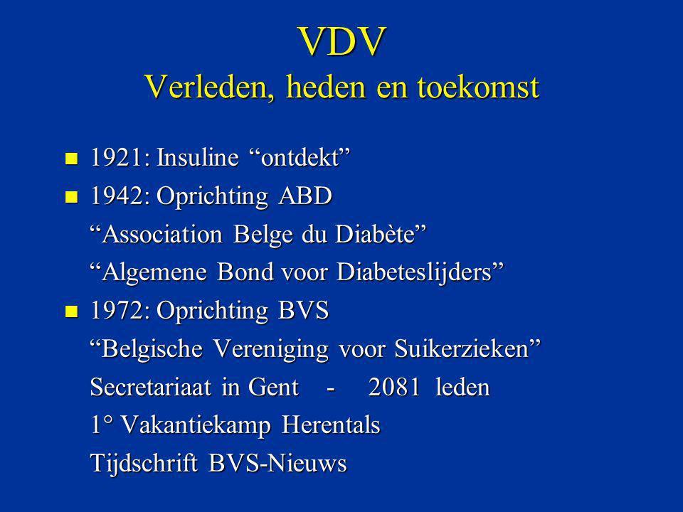 """VDV Verleden, heden en toekomst n 1921: Insuline """"ontdekt"""" n 1942: Oprichting ABD """"Association Belge du Diabète"""" """"Algemene Bond voor Diabeteslijders"""""""