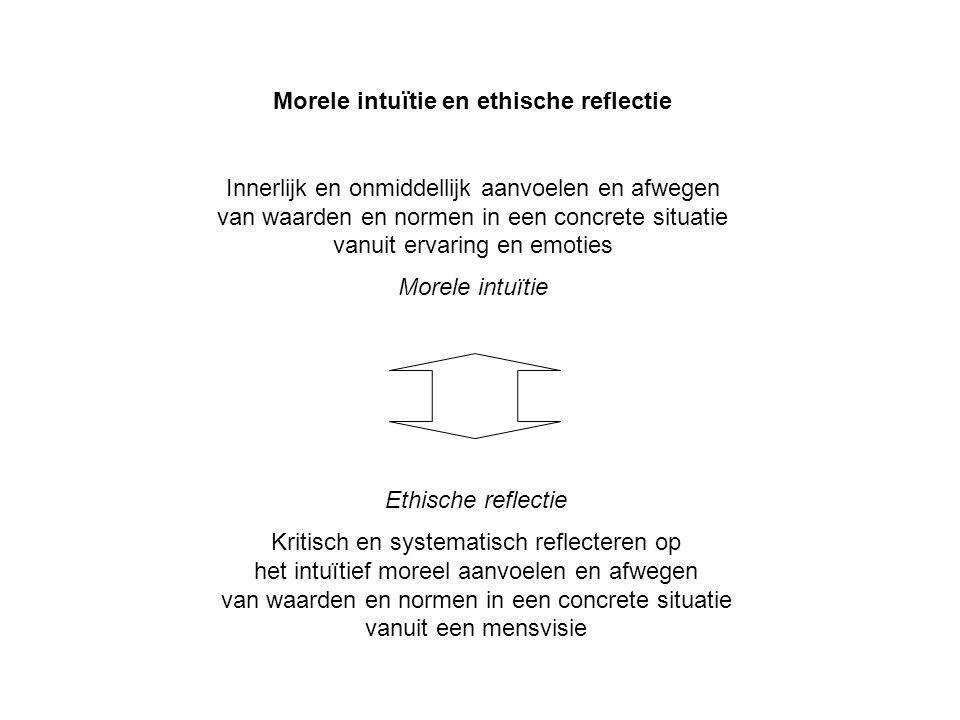 Morele intuïtie en ethische reflectie Innerlijk en onmiddellijk aanvoelen en afwegen van waarden en normen in een concrete situatie vanuit ervaring en emoties Morele intuïtie Ethische reflectie Kritisch en systematisch reflecteren op het intuïtief moreel aanvoelen en afwegen van waarden en normen in een concrete situatie vanuit een mensvisie