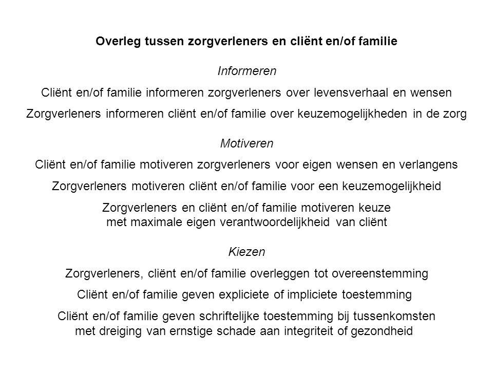 Overleg tussen zorgverleners en cliënt en/of familie Informeren Cliënt en/of familie informeren zorgverleners over levensverhaal en wensen Zorgverlene