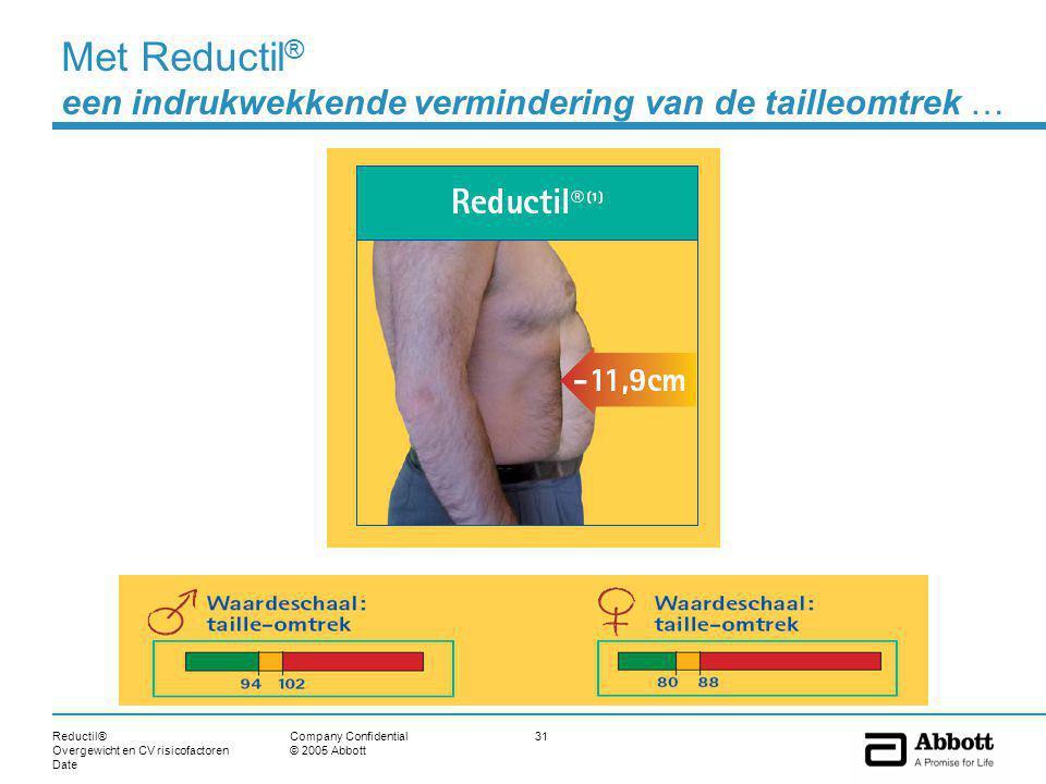 Reductil® Overgewicht en CV risicofactoren Date 31Company Confidential © 2005 Abbott Met Reductil ® een indrukwekkende vermindering van de tailleomtrek …