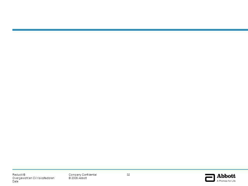 Reductil® Overgewicht en CV risicofactoren Date 32Company Confidential © 2005 Abbott