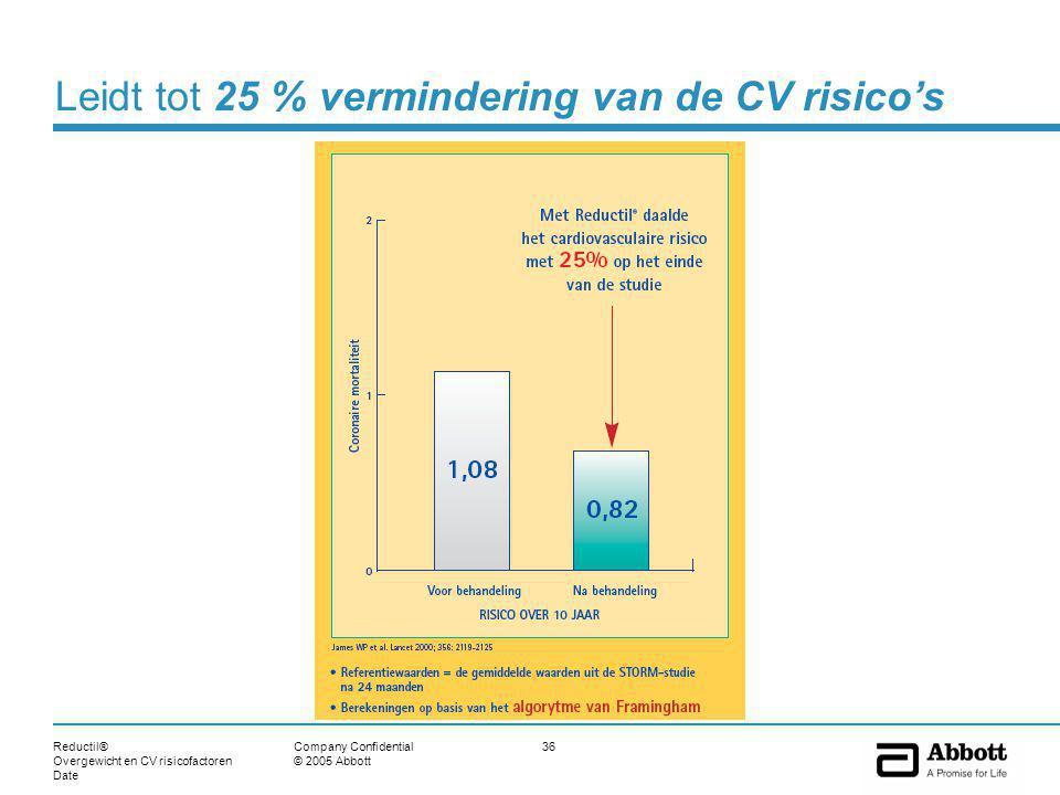 Reductil® Overgewicht en CV risicofactoren Date 36Company Confidential © 2005 Abbott Leidt tot 25 % vermindering van de CV risico's