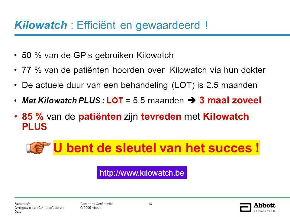Reductil® Overgewicht en CV risicofactoren Date 48Company Confidential © 2005 Abbott 50 % van de GP's gebruiken Kilowatch 77 % van de patiënten hoorde