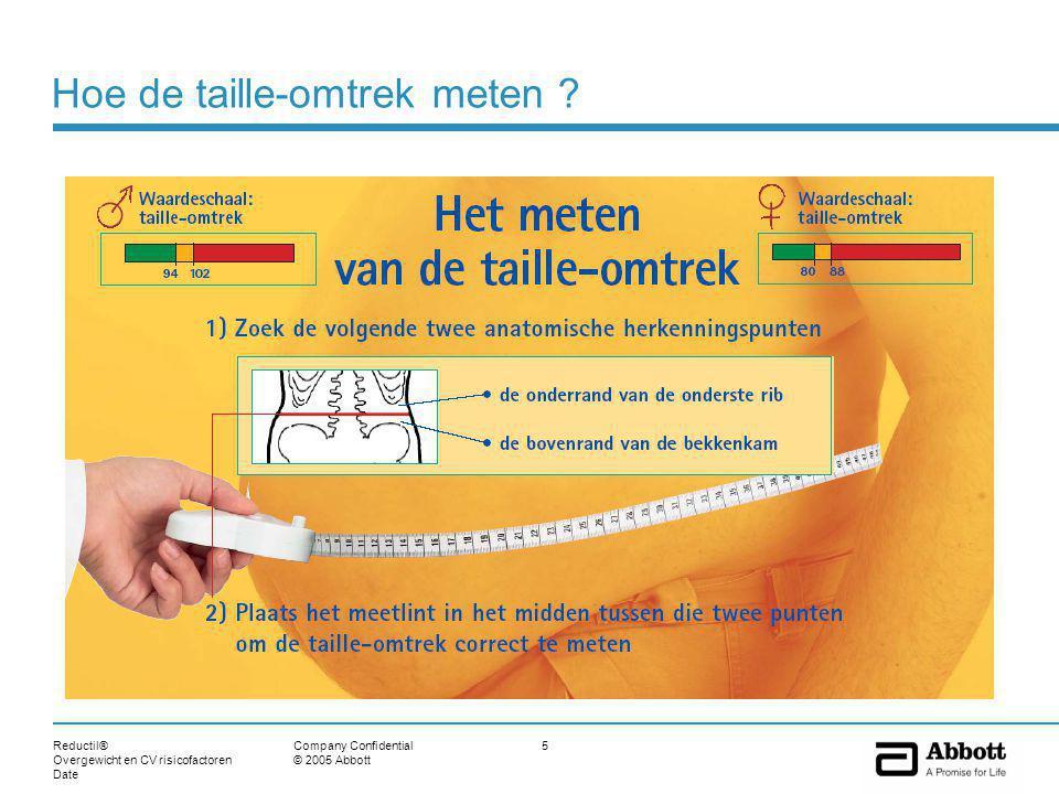 Reductil® Overgewicht en CV risicofactoren Date 5Company Confidential © 2005 Abbott Hoe de taille-omtrek meten ?