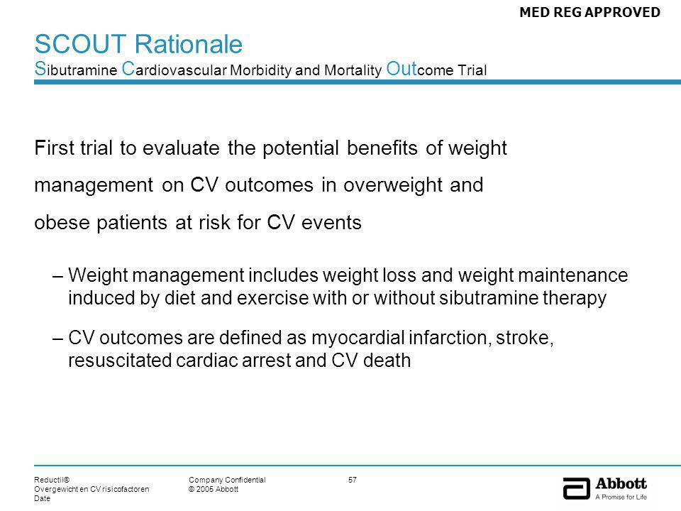 Reductil® Overgewicht en CV risicofactoren Date 57Company Confidential © 2005 Abbott SCOUT Rationale S ibutramine C ardiovascular Morbidity and Mortality Out come Trial First trial to evaluate the potential benefits of weight management on CV outcomes in overweight and obese patients at risk for CV events –Weight management includes weight loss and weight maintenance induced by diet and exercise with or without sibutramine therapy –CV outcomes are defined as myocardial infarction, stroke, resuscitated cardiac arrest and CV death MED REG APPROVED