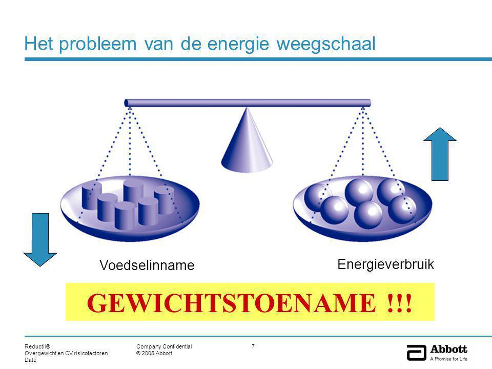 Reductil® Overgewicht en CV risicofactoren Date 38Company Confidential © 2005 Abbott Placebo (n=84) Bray et al.