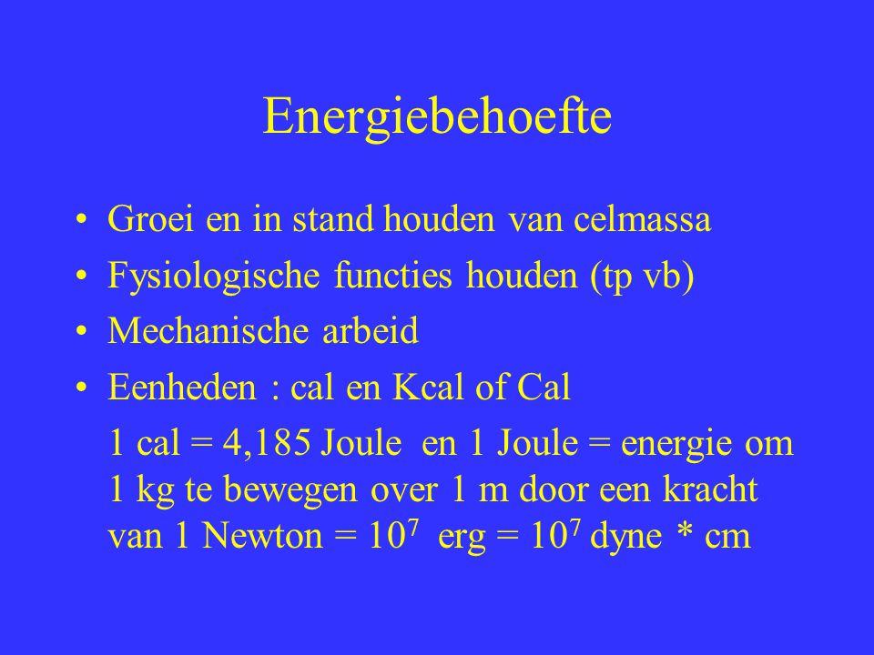 Energiebehoefte Groei en in stand houden van celmassa Fysiologische functies houden (tp vb) Mechanische arbeid Eenheden : cal en Kcal of Cal 1 cal = 4