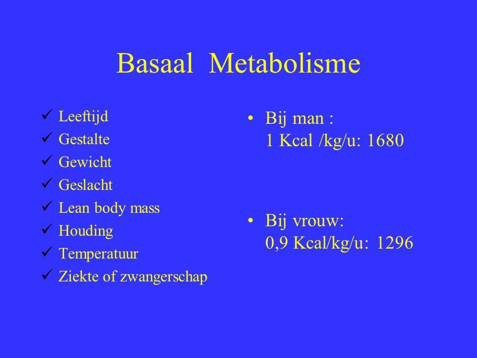 Basaal Metabolisme Leeftijd Gestalte Gewicht Geslacht Lean body mass Houding Temperatuur Ziekte of zwangerschap Bij man : 1 Kcal /kg/u: 1680 Bij vrouw