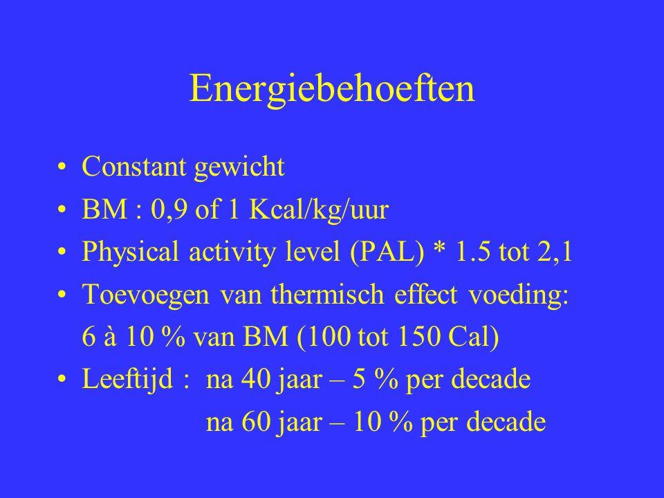 Energiebehoeften Constant gewicht BM : 0,9 of 1 Kcal/kg/uur Physical activity level (PAL) * 1.5 tot 2,1 Toevoegen van thermisch effect voeding: 6 à 10
