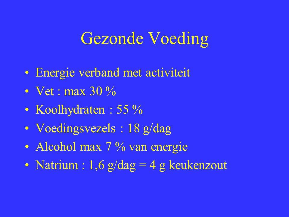 Gezonde Voeding Energie verband met activiteit Vet : max 30 % Koolhydraten : 55 % Voedingsvezels : 18 g/dag Alcohol max 7 % van energie Natrium : 1,6