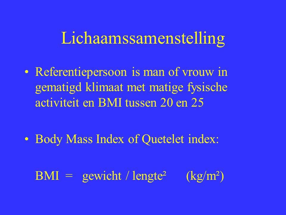 BMI <16 : ernstige eiwit-energie malnutritie 16-17 matig ernstige eiwit-energ.