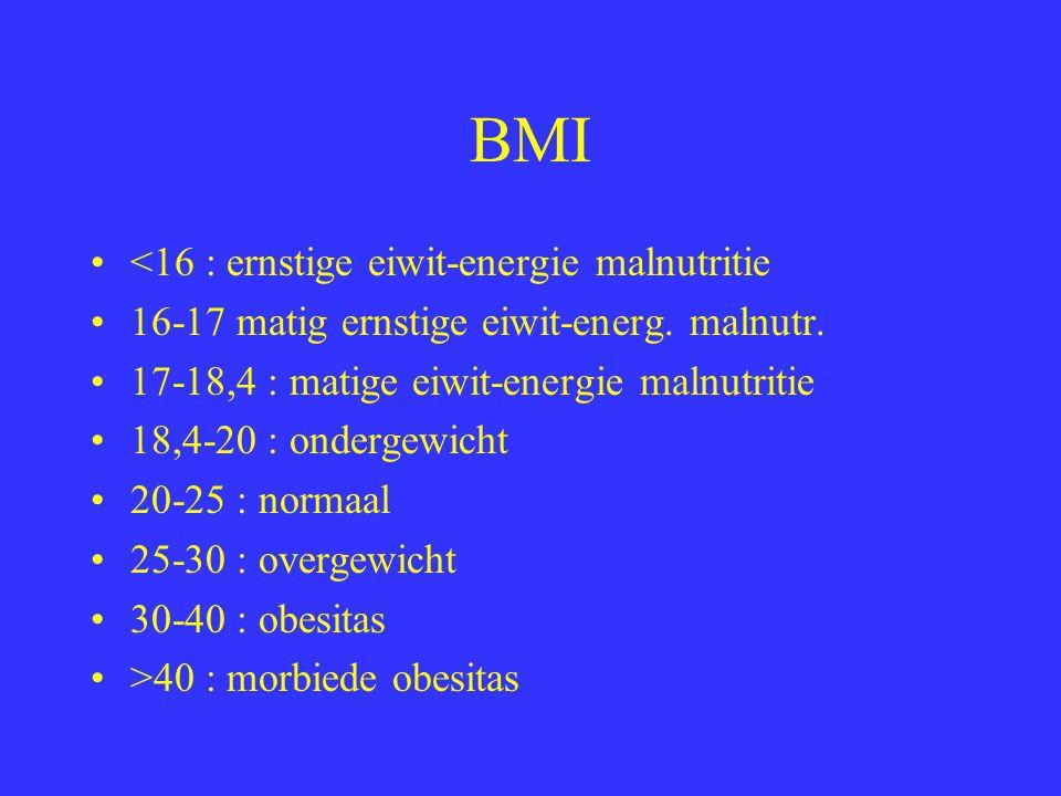 BMI <16 : ernstige eiwit-energie malnutritie 16-17 matig ernstige eiwit-energ. malnutr. 17-18,4 : matige eiwit-energie malnutritie 18,4-20 : ondergewi