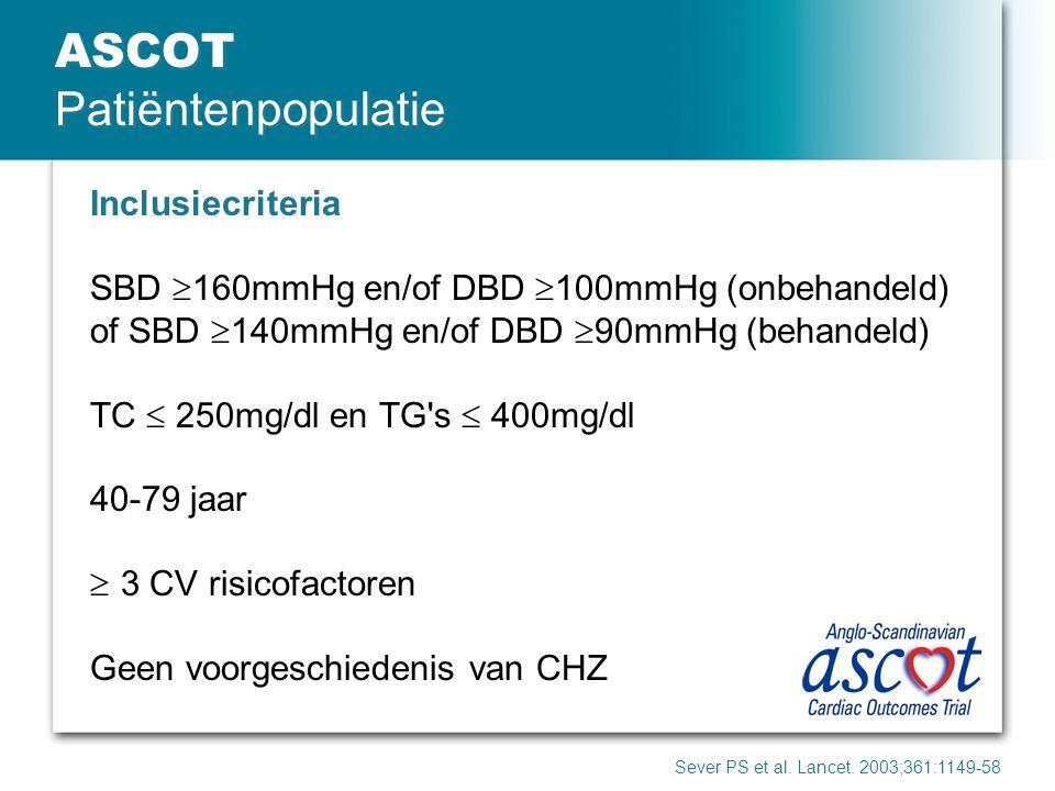 ASCOT Patiëntenpopulatie Inclusiecriteria SBD  160mmHg en/of DBD  100mmHg (onbehandeld) of SBD  140mmHg en/of DBD  90mmHg (behandeld) TC  250mg/d