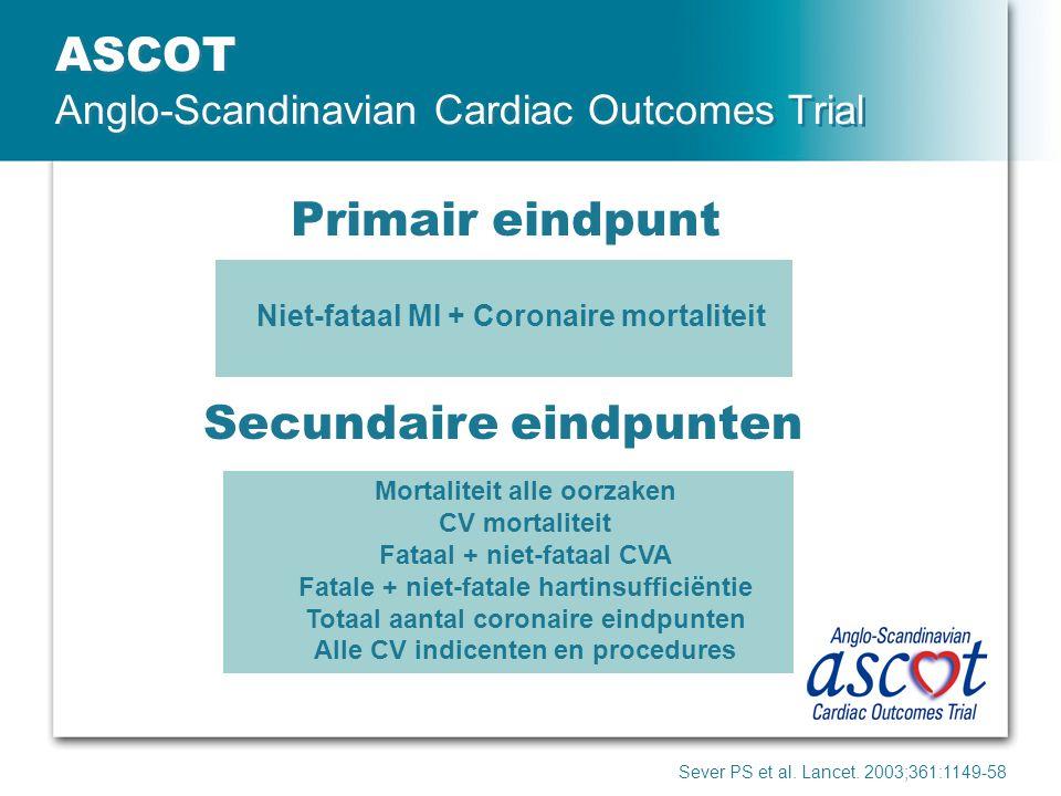 ASCOT Anglo-Scandinavian Cardiac Outcomes Trial Sever PS et al. Lancet. 2003;361:1149-58 Mortaliteit alle oorzaken CV mortaliteit Fataal + niet-fataal